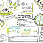 Intrapreneurship – Neue Wege im HR-Management