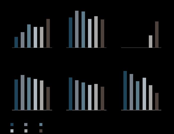 Die wichtigsten HR-Themen/Handlungsfelder im Zeitverlauf. Quelle: Hays HR-Report 2017